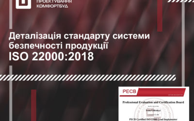 Detailed product safety system standard ISO 22000:2018